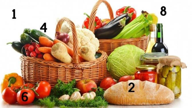 Táplálkozás-numerológia és az öt elem